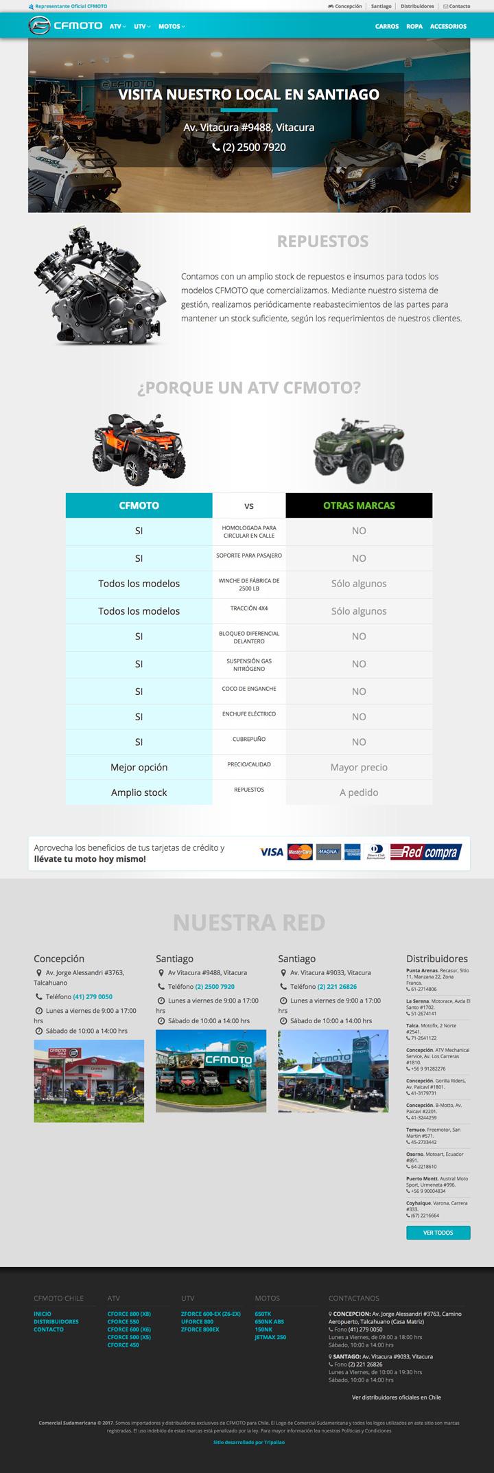 Cfmoto Chile Webzilla